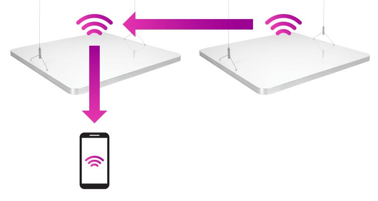 ATI Straton Connection: Direct Method