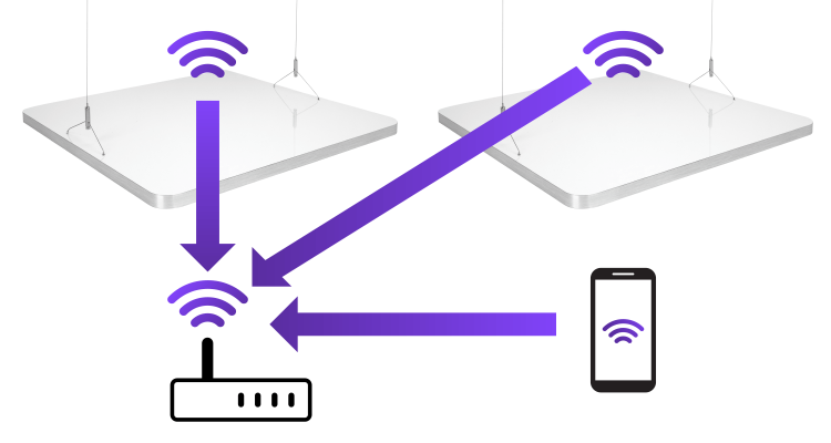ATI Straton Connection: Network Method